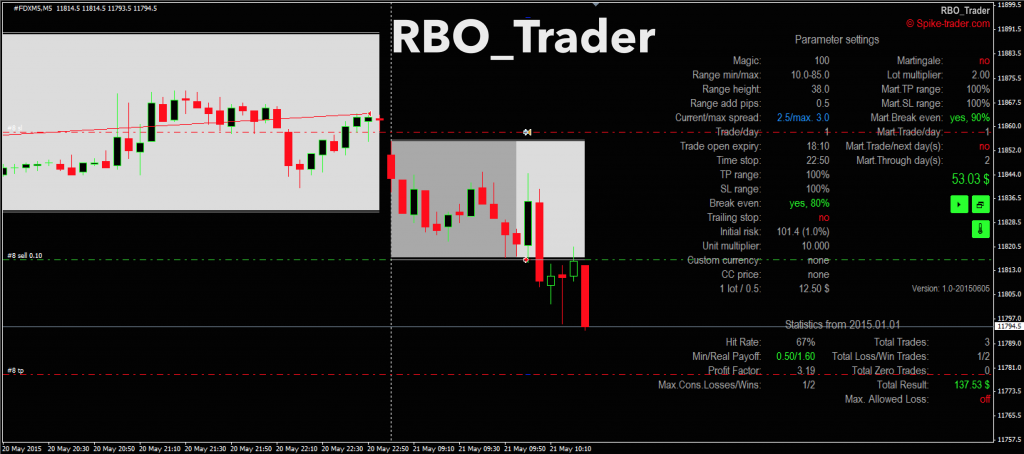 RBO_Trader_Expert